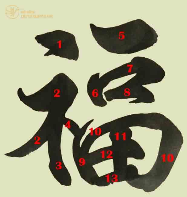 Cách viết chữ phúc trong tiếng Hán