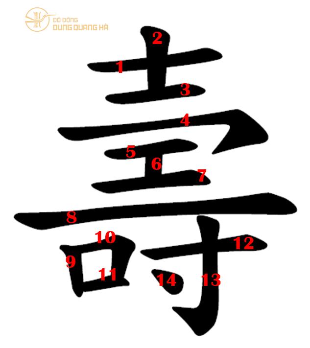 Cách viết chữ Thọ trong tiếng Hán
