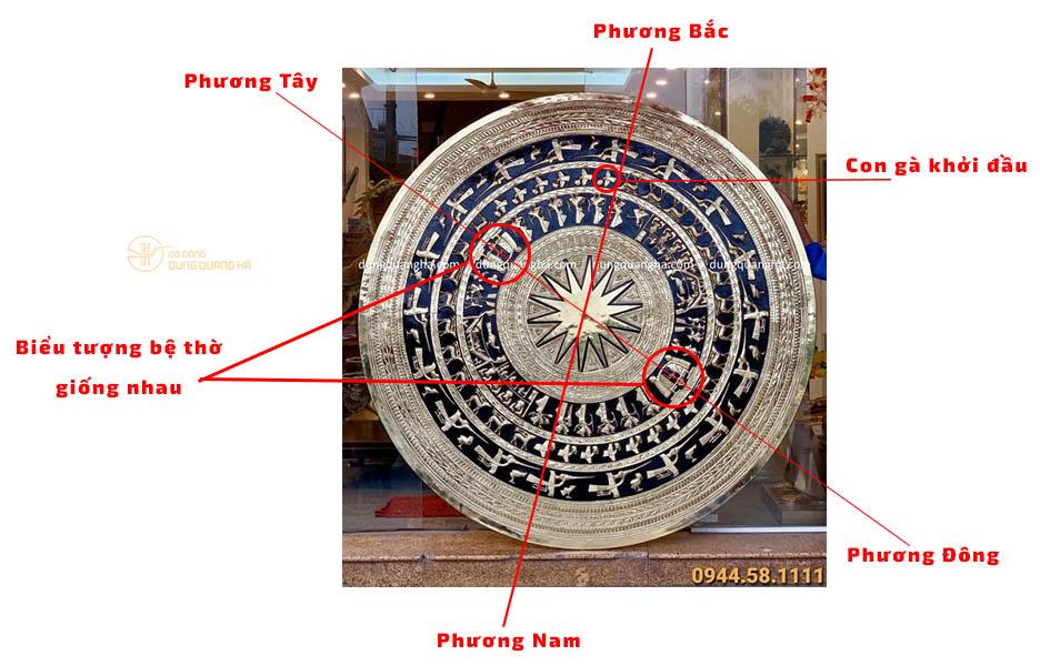 Cách xác định phương hướng trên mặt trống đồng